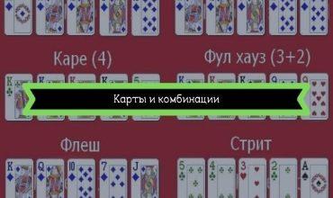 Photo of Карты и комбинации покера